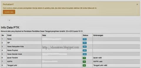 Verifikasi Data Guru Cek Info Data PTK